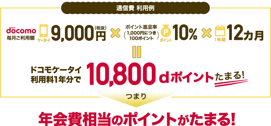 f:id:kanamalu:20171201032658p:plain